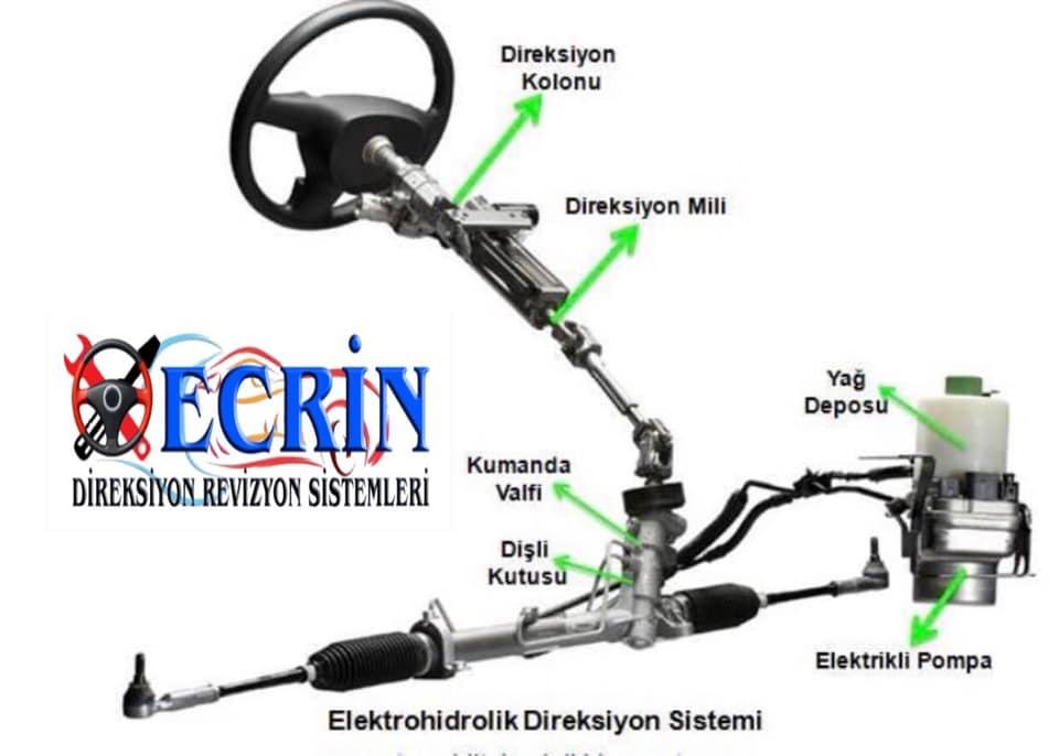 Ecrin Direksiyon Revizyon Sistemleri